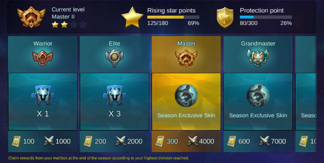 Rank Master (mobile-legends)